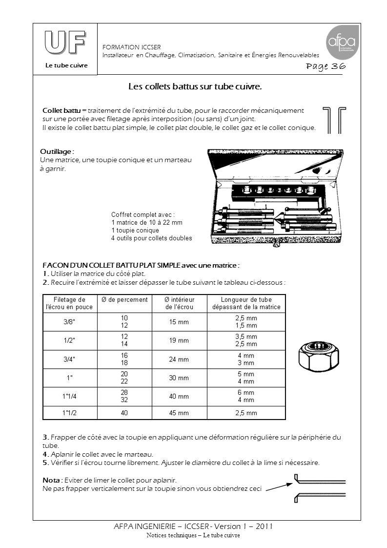 Le tube cuivre Page 36 AFPA INGENIERIE – ICCSER - Version 1 – 2011 Notices techniques – Le tube cuivre FORMATION ICCSER Installateur en Chauffage, Cli