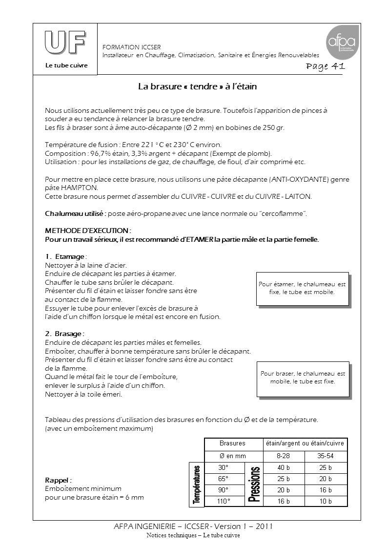 Le tube cuivre Page 41 AFPA INGENIERIE – ICCSER - Version 1 – 2011 Notices techniques – Le tube cuivre FORMATION ICCSER Installateur en Chauffage, Cli