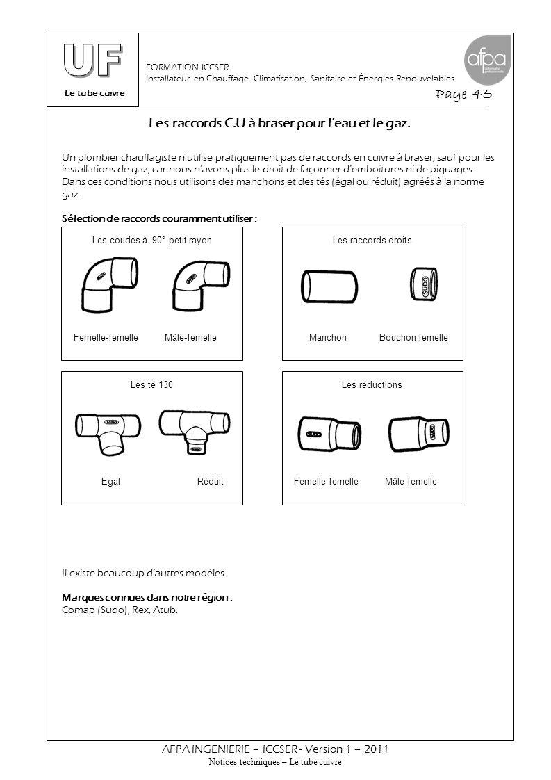 Le tube cuivre Page 45 AFPA INGENIERIE – ICCSER - Version 1 – 2011 Notices techniques – Le tube cuivre FORMATION ICCSER Installateur en Chauffage, Cli