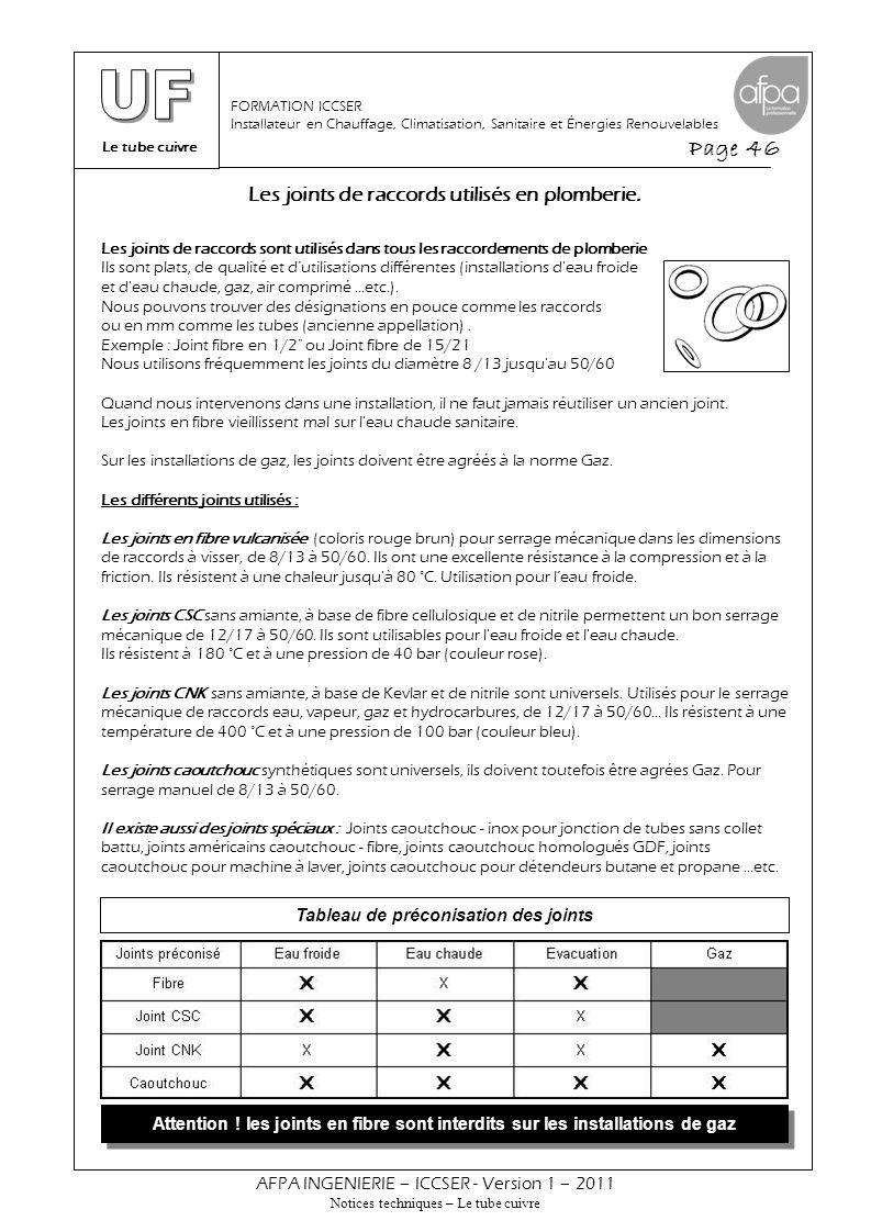 Le tube cuivre Page 46 AFPA INGENIERIE – ICCSER - Version 1 – 2011 Notices techniques – Le tube cuivre FORMATION ICCSER Installateur en Chauffage, Cli