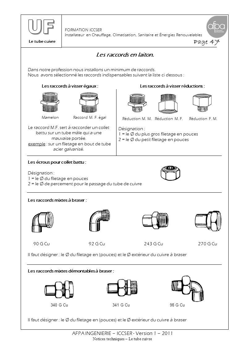 Le tube cuivre Page 47 AFPA INGENIERIE – ICCSER - Version 1 – 2011 Notices techniques – Le tube cuivre FORMATION ICCSER Installateur en Chauffage, Cli