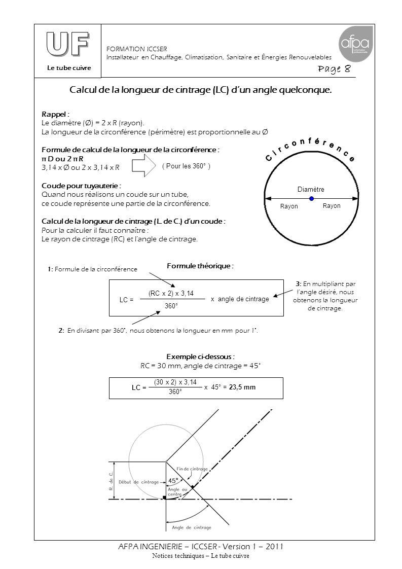 Le tube cuivre Page 8 AFPA INGENIERIE – ICCSER - Version 1 – 2011 Notices techniques – Le tube cuivre FORMATION ICCSER Installateur en Chauffage, Clim