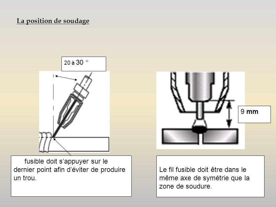 La position de soudage 20 à 30 ° 9 mm Le fil fusible doit s'appuyer sur le dernier point afin d'éviter de produire un trou. Le fil fusible doit être d