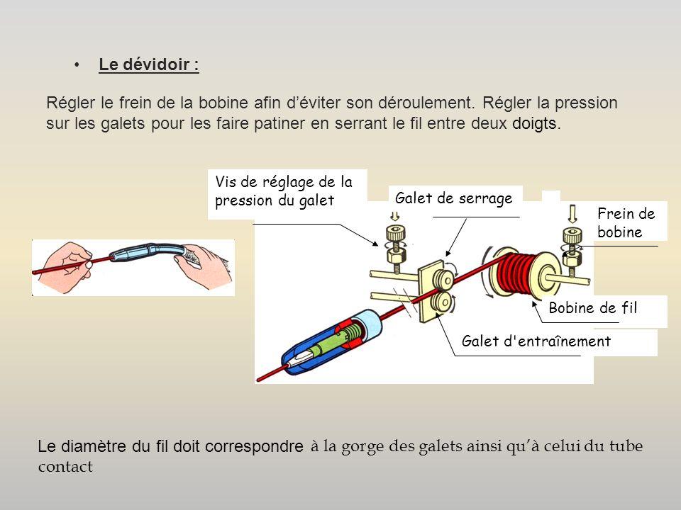 Régler le poste de soudage en fonction de l'épaisseur des tôles à souder : Intensité (I) ou tension (U) Epaisseur de tôle réglage Vitesse de déroulement du fil fusible.