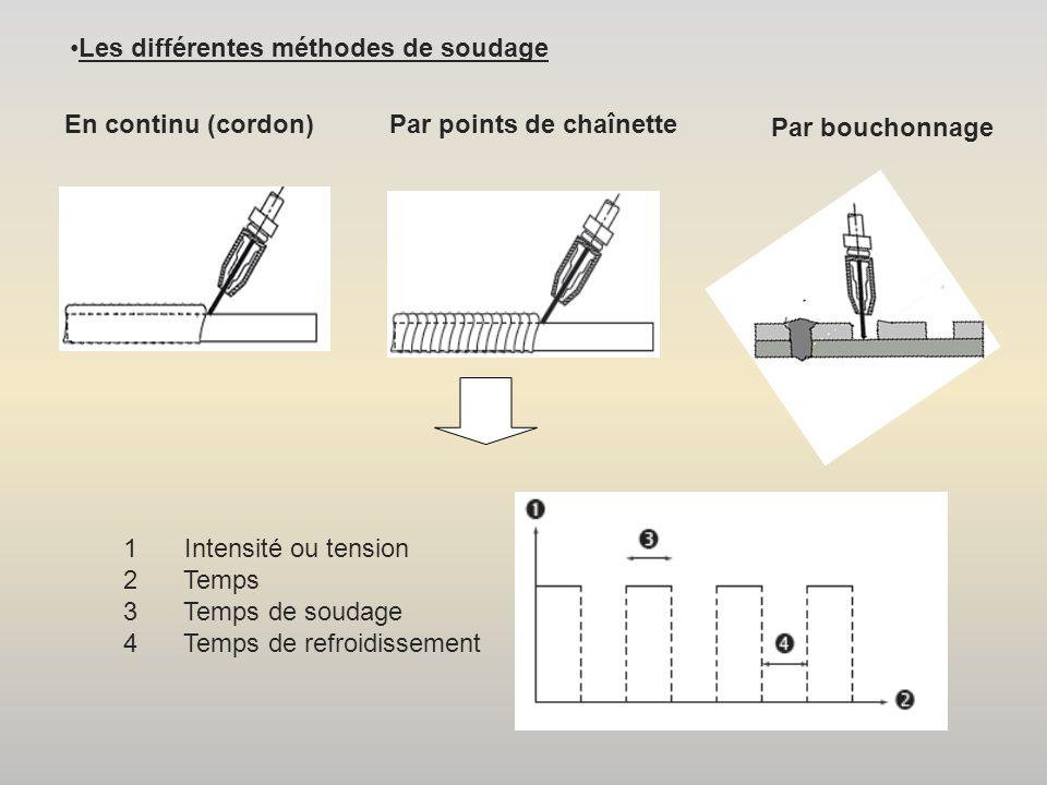 La Z.A.T (ou appelée zone de déformation), est une zone qui se trouve déformée à cause des fortes températures dégagées par la fusion des métaux.
