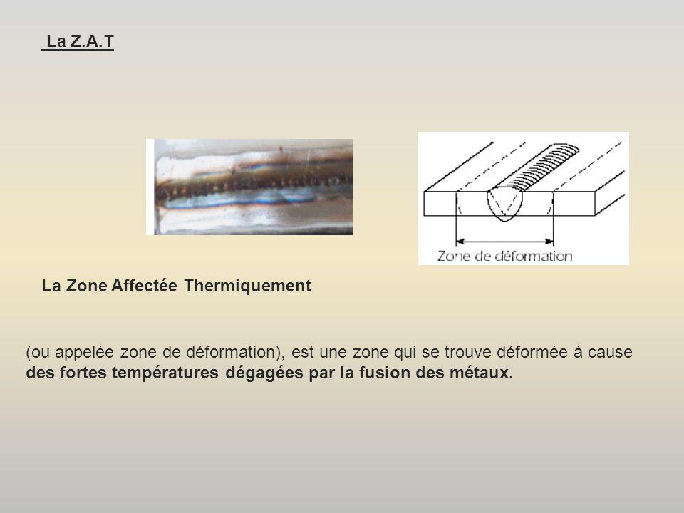 La position de soudage 20 à 30 ° 9 mm Le fil fusible doit s'appuyer sur le dernier point afin d'éviter de produire un trou.