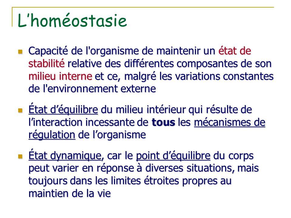 L'homéostasie Capacité de l'organisme de maintenir un état de stabilité relative des différentes composantes de son milieu interne et ce, malgré les v