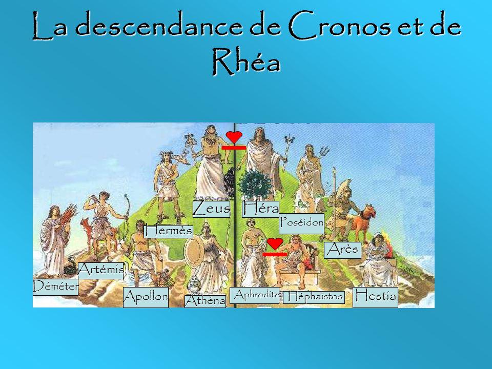 La descendance de Cronos et de Rhéa ZeusHéra Hermès Poséidon Arès Hestia Artémis Déméter Athéna Héphaïstos AphroditeApollon