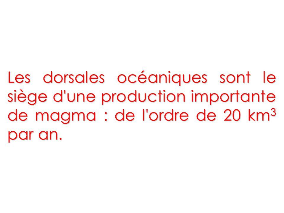 Les dorsales océaniques sont le siège d'une production importante de magma : de l'ordre de 20 km3 par an.