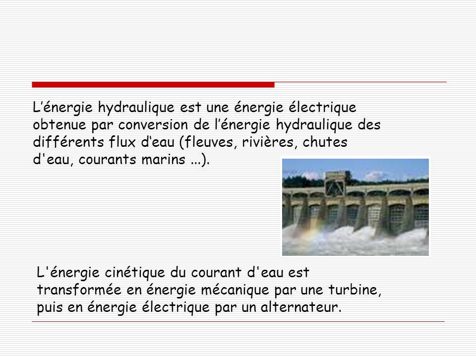 L'énergie hydraulique est une énergie électrique obtenue par conversion de l'énergie hydraulique des différents flux d'eau (fleuves, rivières, chutes