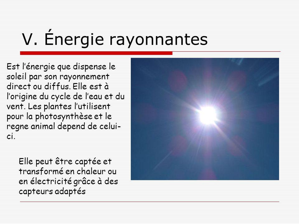 V. Énergie rayonnantes Est l'énergie que dispense le soleil par son rayonnement direct ou diffus. Elle est à l'origine du cycle de l'eau et du vent. L