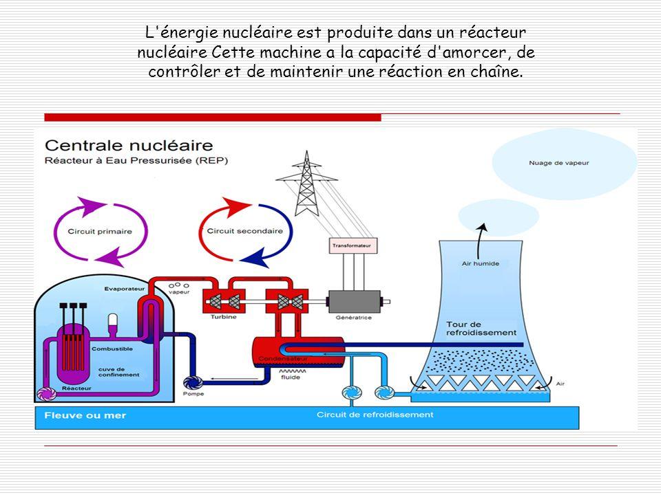 L'énergie nucléaire est produite dans un réacteur nucléaire Cette machine a la capacité d'amorcer, de contrôler et de maintenir une réaction en chaîne
