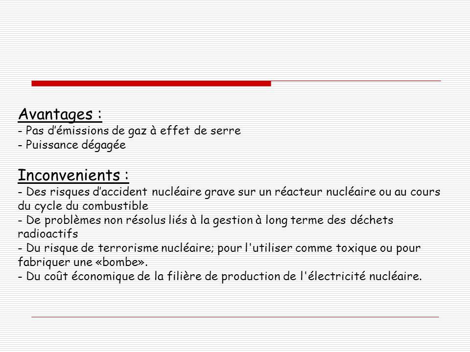 Avantages : - Pas d'émissions de gaz à effet de serre - Puissance dégagée Inconvenients : - Des risques d'accident nucléaire grave sur un réacteur nuc