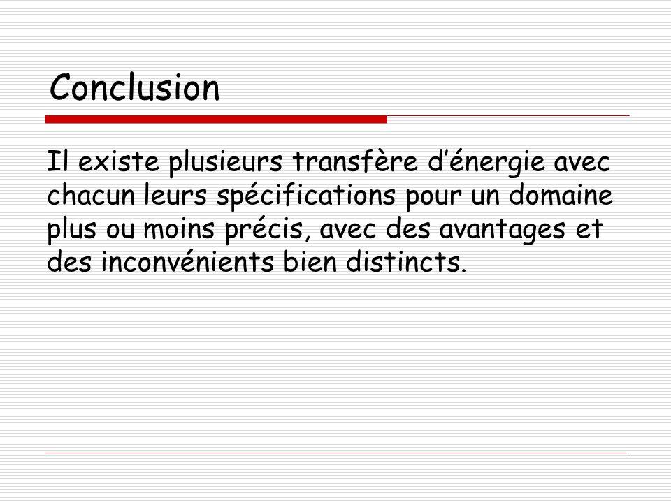 Conclusion Il existe plusieurs transfère d'énergie avec chacun leurs spécifications pour un domaine plus ou moins précis, avec des avantages et des in