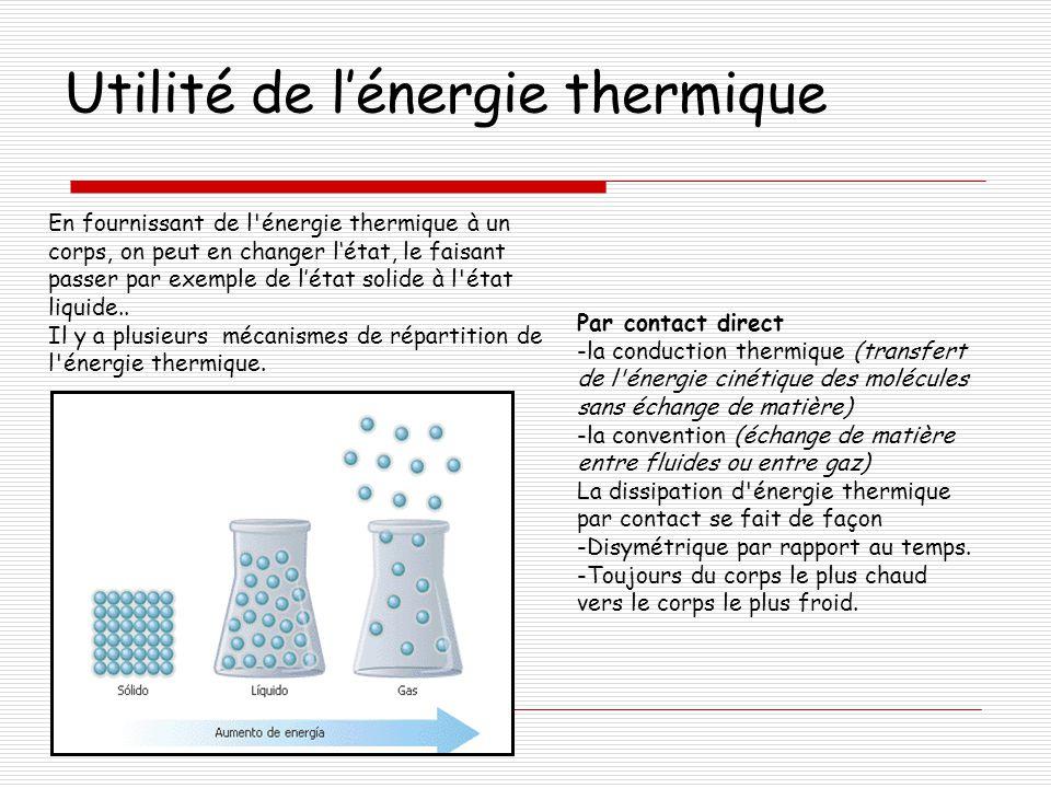 Utilité de l'énergie thermique Par contact direct -la conduction thermique (transfert de l'énergie cinétique des molécules sans échange de matière) -l