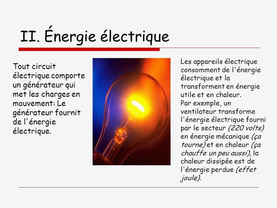 Transformation de l'énergie électrique Radiateur électrique Lampe électrique Moteur électrique Accumulateur en charge Transformateur Énergie utile fournie Énergie consommée ELECTRIQUE THERMIQUE (chaleur) MECANIQUE (travail) CHIMIQUE ÉNERGIE ELECTRIQUE RAYONNANTE (lumière)