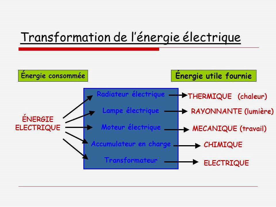 Transformation de l'énergie électrique Radiateur électrique Lampe électrique Moteur électrique Accumulateur en charge Transformateur Énergie utile fou