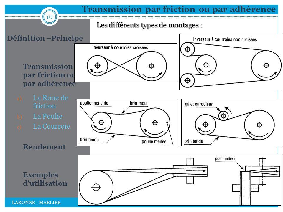 Transmission par friction ou par adhérence 10 LABONNE - MARLIER Définition –Principe 1. Transmission par friction ou par adhérence a) La Roue de frict