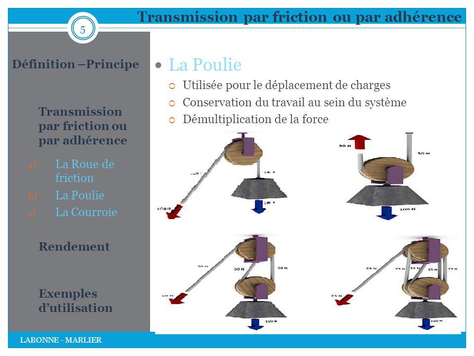 Transmission par friction ou par adhérence La Poulie  Utilisée pour le déplacement de charges  Conservation du travail au sein du système  Démultip