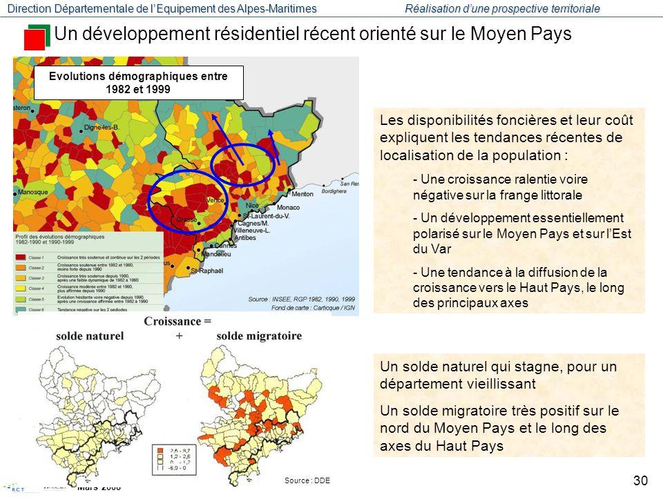 Direction Départementale de l'Equipement des Alpes-Maritimes Réalisation d'une prospective territoriale Mars 2008 31 Le phénomène de l'étalement urbain sur le Moyen Pays