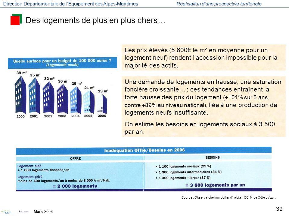 Direction Départementale de l'Equipement des Alpes-Maritimes Réalisation d'une prospective territoriale Mars 2008 40 Le niveau très élevé des prix des logements sur la bande littoral entraîne un net phénomène de report de la population vers l'est du Var et le Haut Pays.
