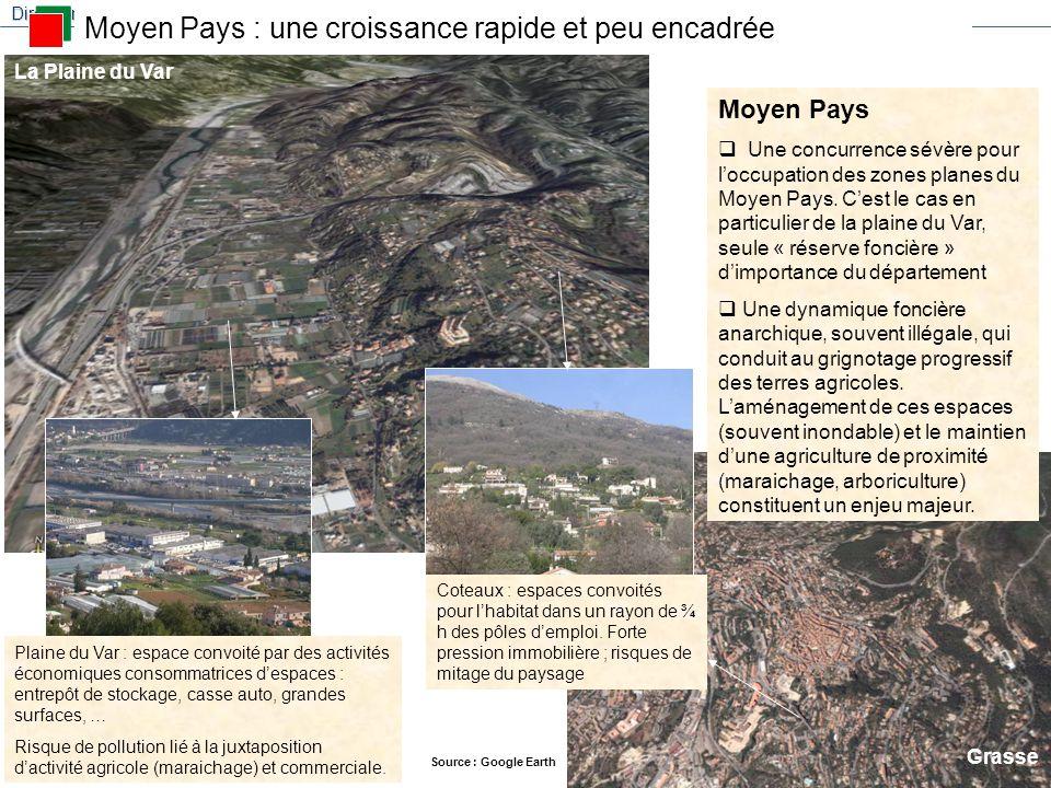Direction Départementale de l'Equipement des Alpes-Maritimes Réalisation d'une prospective territoriale Mars 2008 43 Haut Pays  Une pression foncière plus faible : peu d'installations de nouveaux résidents.