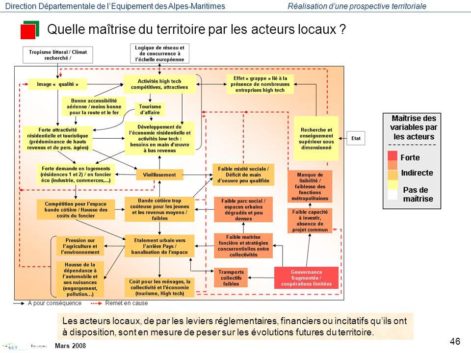 Direction Départementale de l'Equipement des Alpes-Maritimes Réalisation d'une prospective territoriale Mars 2008 47 Scénario « poursuite des tendances »