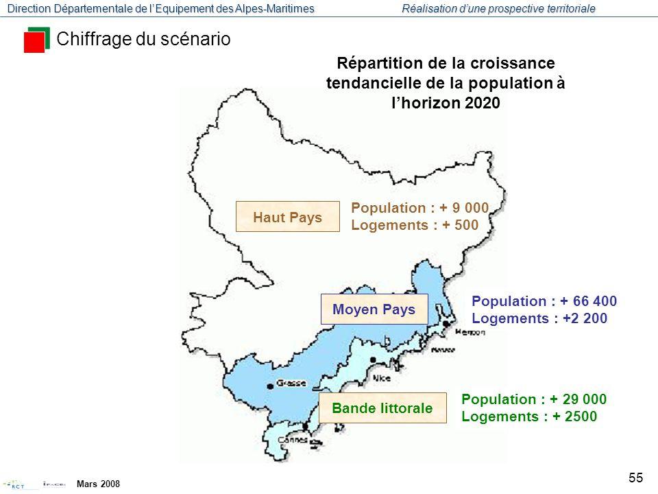 Direction Départementale de l'Equipement des Alpes-Maritimes Réalisation d'une prospective territoriale Mars 2008 56 Progression des nuisances routières : engorgement, faible accessibilité des centres, pollution… Forte croissance du trafic : global VL : + 50% global PL : +80% A8 : +30% (soit le niveau de 2002 en période estivale) Faible évolution de la part de marché des transports collectifs : Au global : de 7,2% (1998) à 7,5 % sur Nice - Antibes : 7% à 10% sur Nice - Cannes : 9 à 13 % Investissements croissants mais lents dans les TC / 3 ème voie ferrée DTA Allongement des temps de parcours : comprises entre +20 et +30% Nice – Toulon : +30 mn Nice – Marseille : +40min Nice - Aix : +35 mn St Laurent du Var : saturation 100% des jours de l'année, avec 1h de blocage complet Etudes préalables à la LGV PACA Augmentation des besoins en transports Augment de la mobilité : déplacement interne au SCOT de Nice : +25% Etudes préalables au projet tramway Dossier de contournement de Nice Chiffrage du scénario