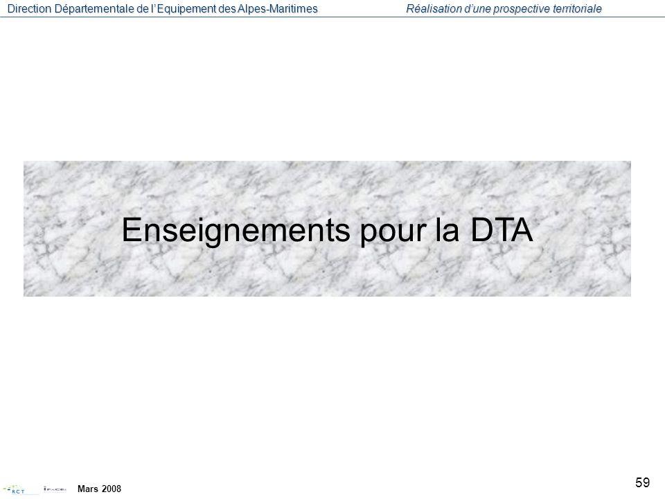 Direction Départementale de l'Equipement des Alpes-Maritimes Réalisation d'une prospective territoriale Mars 2008 60 Enseignements pour l'évaluation future de la DTA L'étude prospective a pour objectif de préparer la future évaluation de la DTA.
