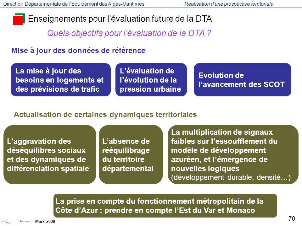 Direction Départementale de l'Equipement des Alpes-Maritimes Réalisation d'une prospective territoriale Mars 2008 71 Enseignements pour l'évaluation future de la DTA Quels objectifs pour l'évaluation de la DTA .