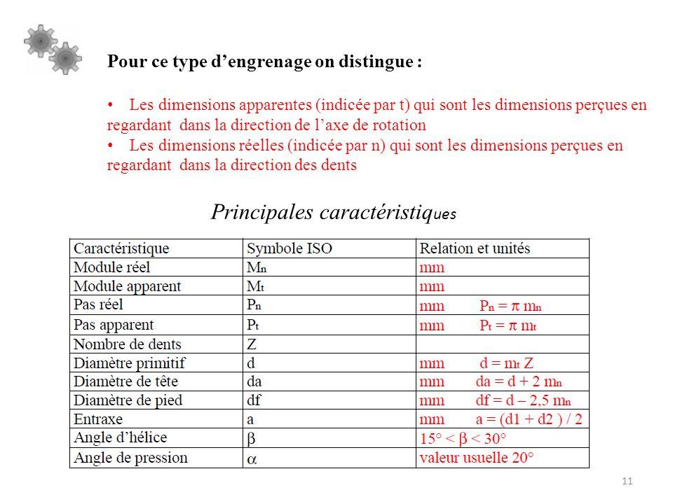 11 Pour ce type d'engrenage on distingue :  Les dimensions apparentes (indicée par t) qui sont les dimensions perçues en regardant dans la direction