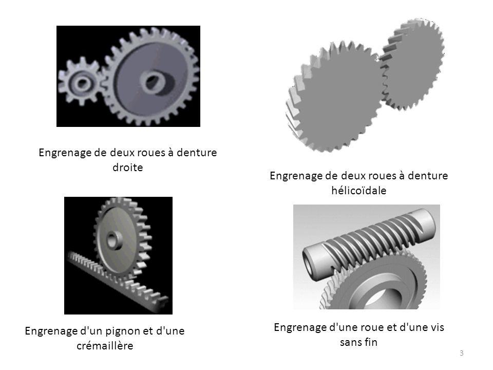 3 Engrenage de deux roues à denture droite Engrenage de deux roues à denture hélicoïdale Engrenage d'un pignon et d'une crémaillère Engrenage d'une ro