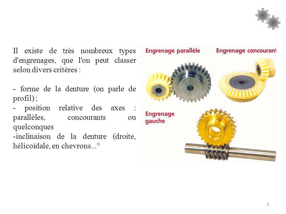 4 Il existe de très nombreux types d'engrenages, que l'on peut classer selon divers critères : - forme de la denture (on parle de profil) ; - position