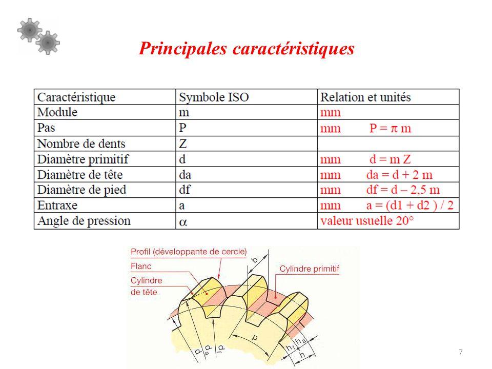 8 Valeurs de modules normalisées Remarques communes à tous les types d'engrenages :  2 roues dentées engrainant ensembles doivent avoir même module et même pas.