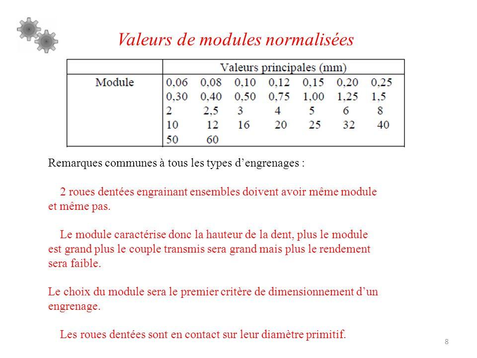 8 Valeurs de modules normalisées Remarques communes à tous les types d'engrenages :  2 roues dentées engrainant ensembles doivent avoir même module e