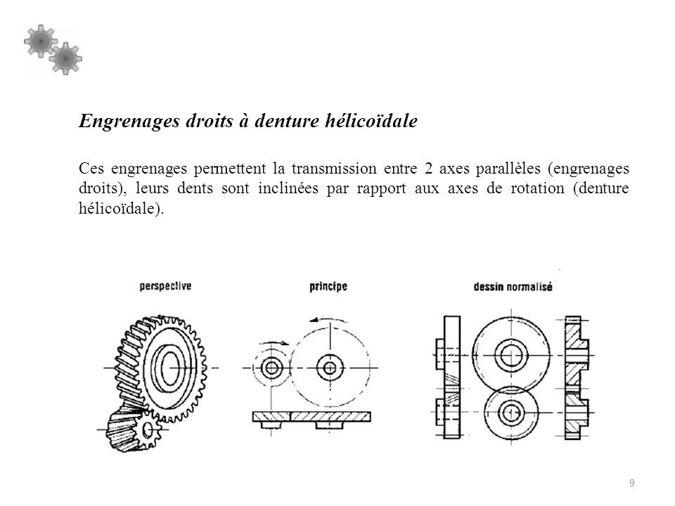 9 Engrenages droits à denture hélicoïdale Ces engrenages permettent la transmission entre 2 axes parallèles (engrenages droits), leurs dents sont incl