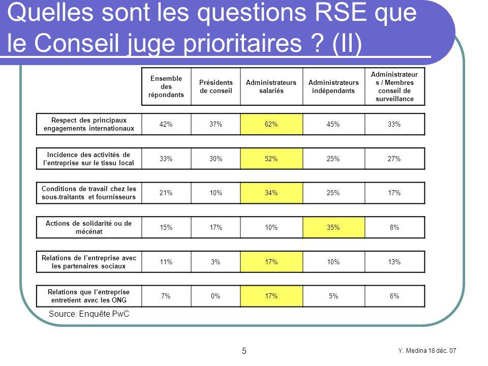 Y. Medina 18 déc. 07 5 Quelles sont les questions RSE que le Conseil juge prioritaires .