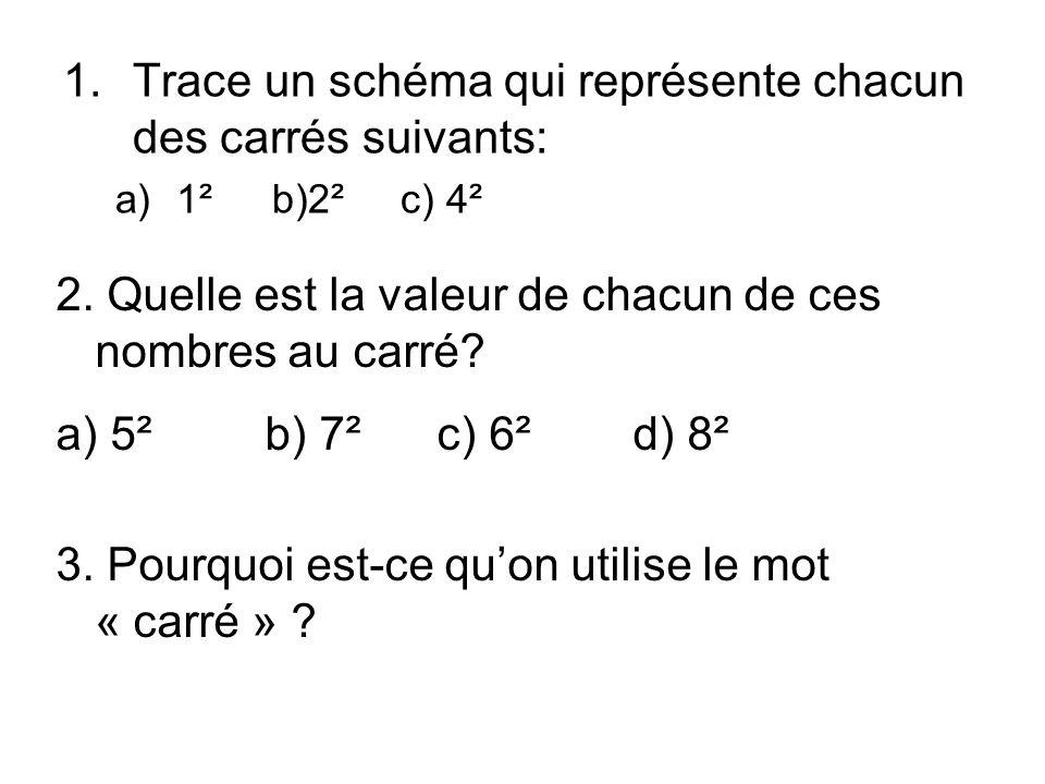 1.Trace un schéma qui représente chacun des carrés suivants: a)1²b)2² c) 4² 2. Quelle est la valeur de chacun de ces nombres au carré? a) 5² b) 7² c)