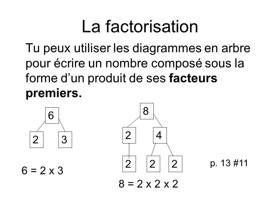 La factorisation Tu peux utiliser les diagrammes en arbre pour écrire un nombre composé sous la forme d'un produit de ses facteurs premiers. 6 32 8 42