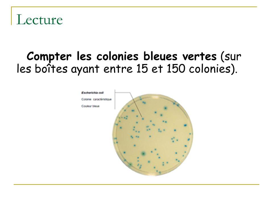 Lecture Compter les colonies bleues vertes (sur les boîtes ayant entre 15 et 150 colonies).