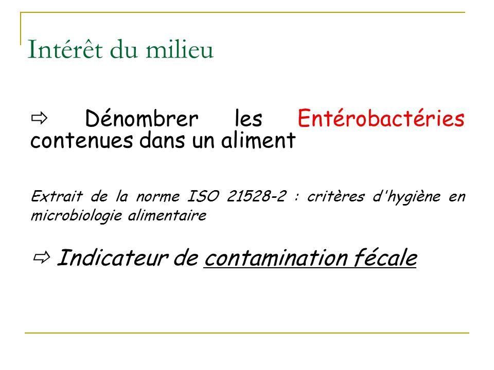 Intérêt du milieu  Dénombrer les Entérobactéries contenues dans un aliment Extrait de la norme ISO 21528-2 : critères d hygiène en microbiologie alimentaire  Indicateur de contamination fécale