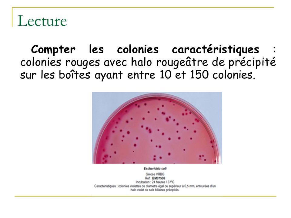Lecture Compter les colonies caractéristiques : colonies rouges avec halo rougeâtre de précipité sur les boîtes ayant entre 10 et 150 colonies.