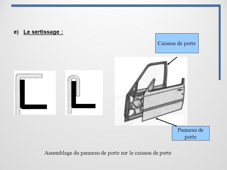 Caisson de porte Panneau de porte e) Le sertissage : Assemblage du panneau de porte sur le caisson de porte