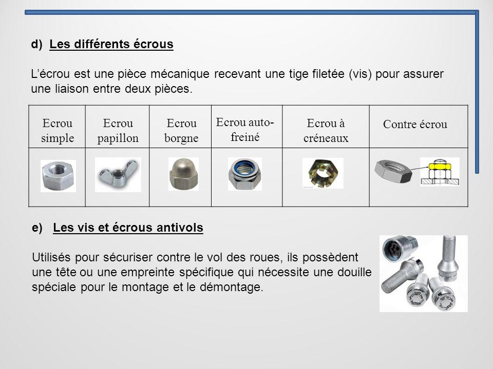 d) Les différents écrous L'écrou est une pièce mécanique recevant une tige filetée (vis) pour assurer une liaison entre deux pièces.