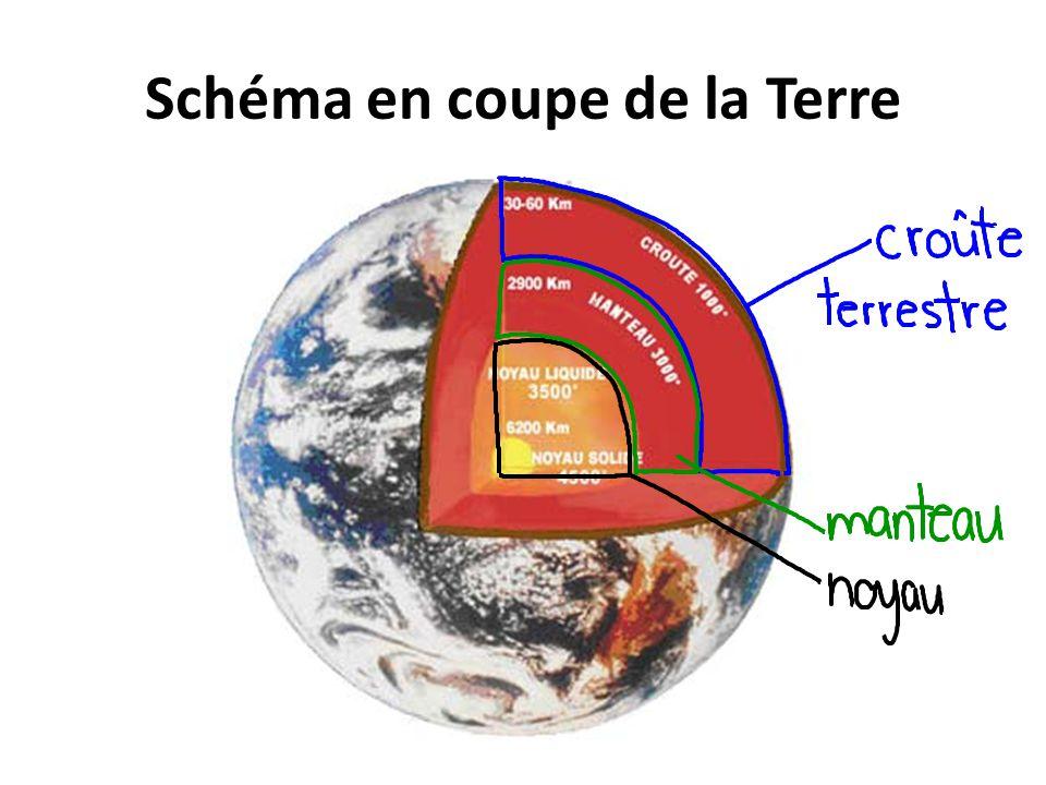 Schéma en coupe de la Terre