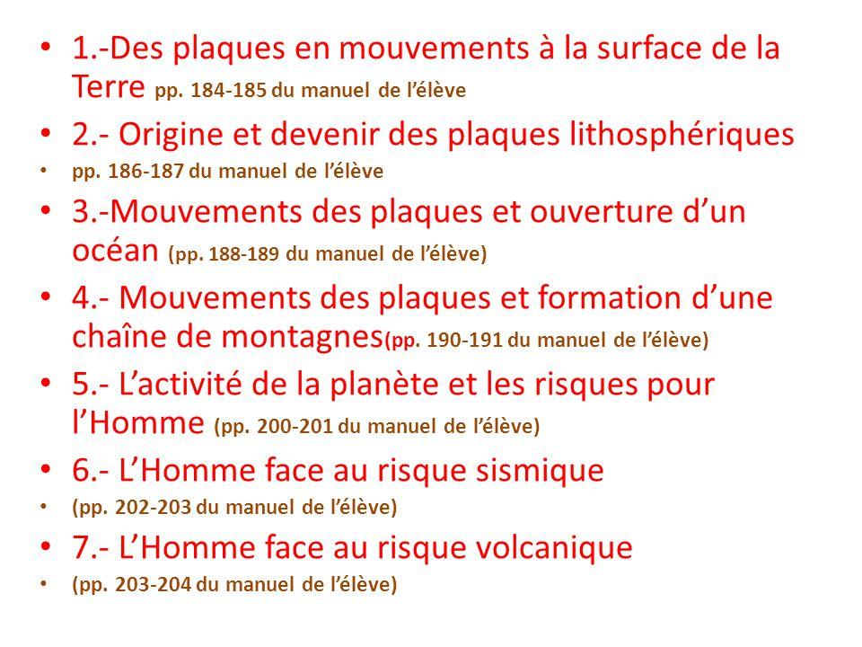 1.-Des plaques en mouvements à la surface de la Terre pp. 184-185 du manuel de l'élève 2.- Origine et devenir des plaques lithosphériques pp. 186-187