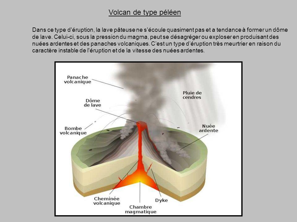Volcan de type péléen Dans ce type d éruption, la lave pâteuse ne s écoule quasiment pas et a tendance à former un dôme de lave.