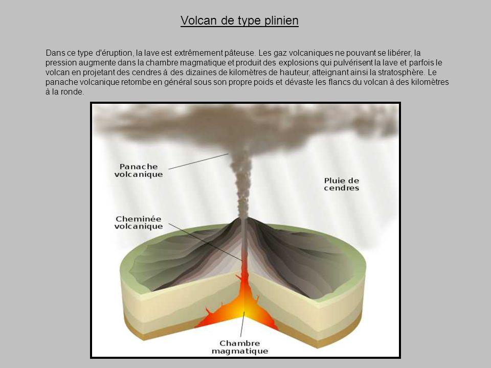 Volcan de type plinien Dans ce type d éruption, la lave est extrêmement pâteuse.