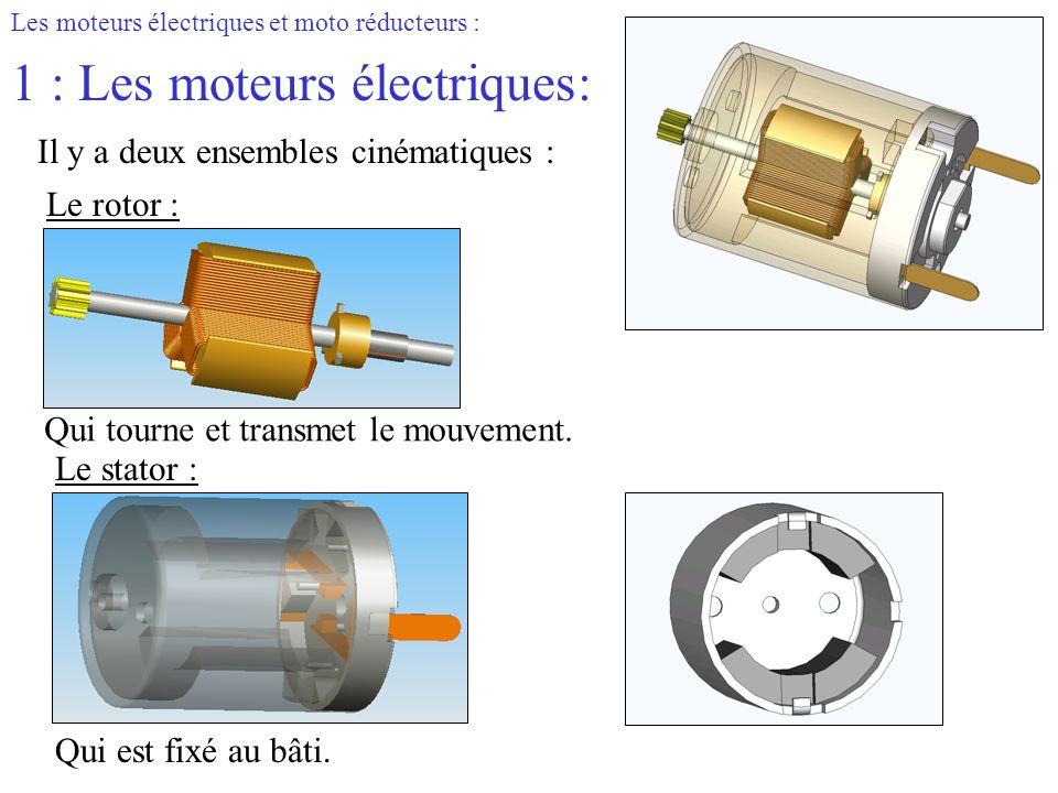 Les moteurs électriques et moto réducteurs : Il y a deux ensembles cinématiques : 1 : Les moteurs électriques: Le rotor : Qui tourne et transmet le mo