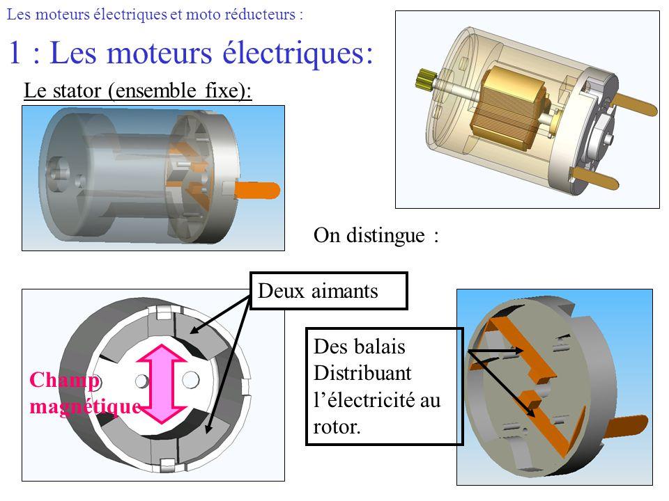 Les moteurs électriques et moto réducteurs : 1 : Les moteurs électriques: Le stator (ensemble fixe): On distingue : Deux aimants Champ magnétique Des
